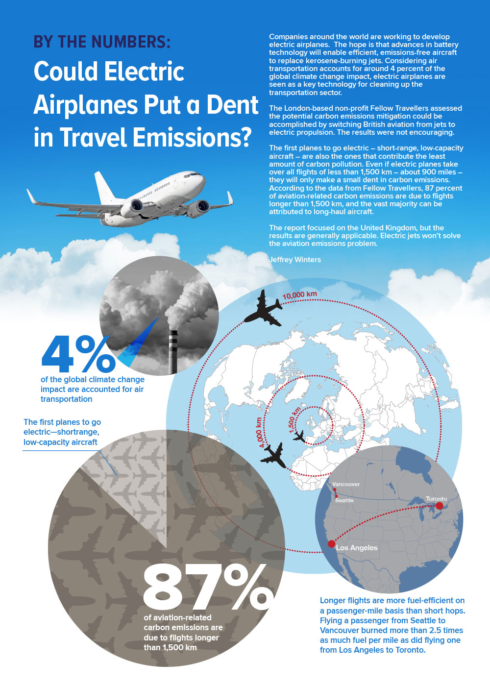 ME Magazine: Electric-Airplanes infographic